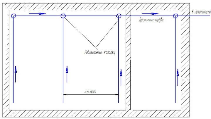 Как размещаются трубы и колодцы в подвале для дренажа удаления воды