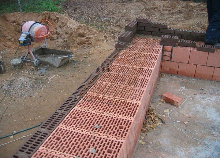 Стена из блоков обкладывается керамическим кирпичем