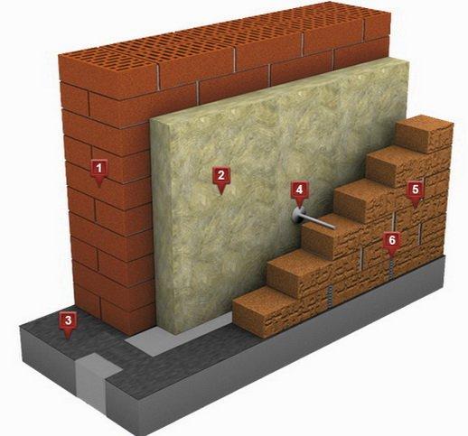 Схема трехслойной стены с обкладкой кирпичем