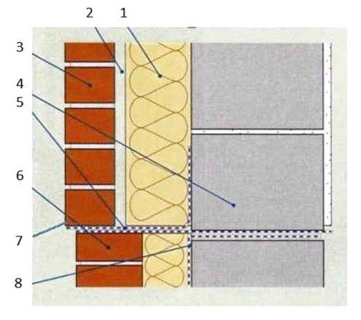 Как трехслойная стена примыкает к цоколю