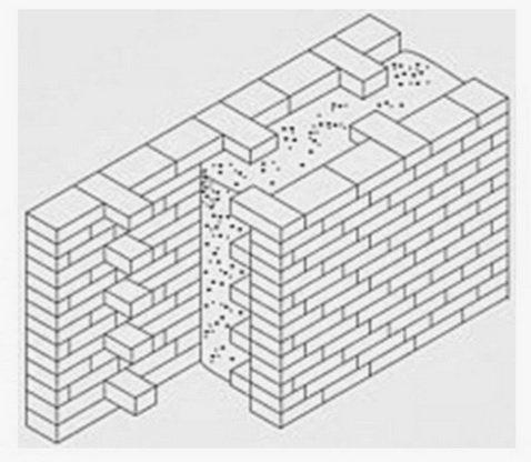 Опалубка из кирпичей при строительстве стен из керамзитобетона