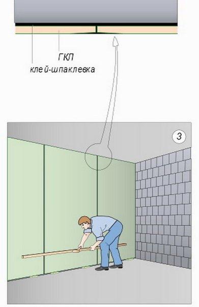 Листы гипсокартона выравниваются на стене в одной плоскости