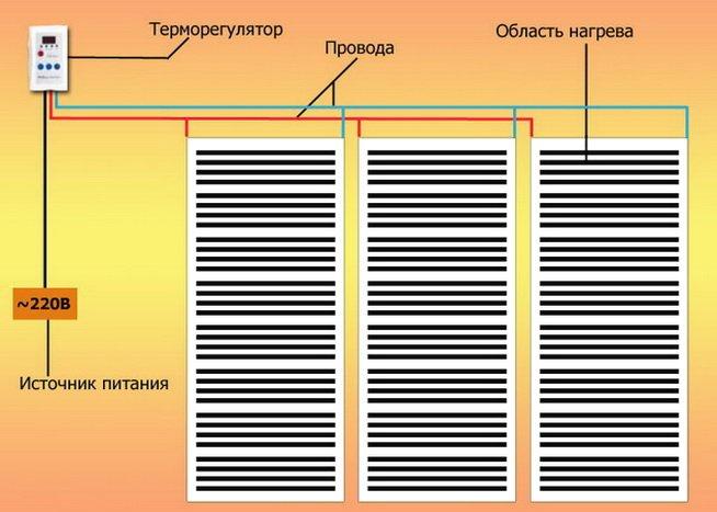 Подключение пленочного инфракрасного нагревателя