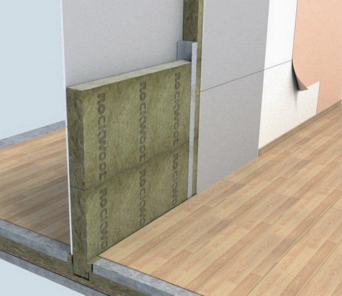 Звкоизоляция стены панельными материалами