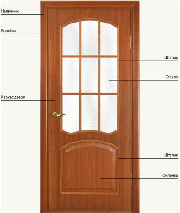 Каркасная дверь со стеклом