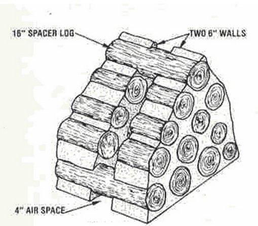 Особенности конструкции стены из чурок