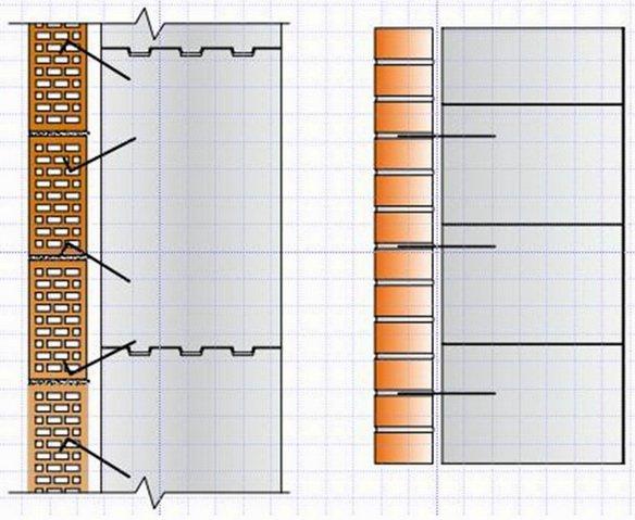 Еще схема расположение связей для кирпича в стене
