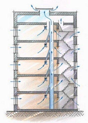 Вентиляционный канал в многоквартирном доме