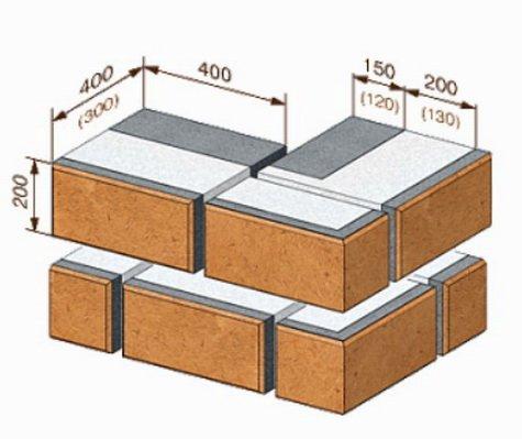 Укладка теплых блоков на углу здания