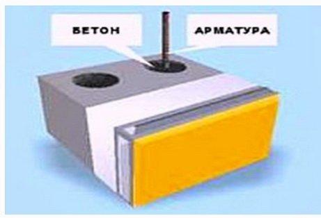 Блоки для вертикального армирования
