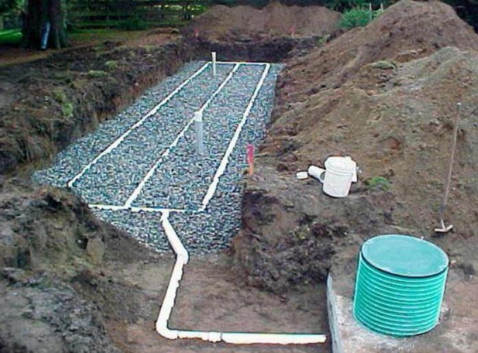 Поле фильтрации для домашней канализации