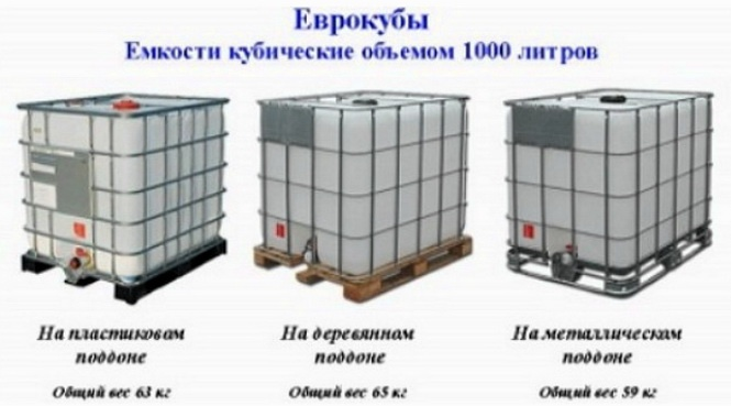 Еврокуб можно использовать для септика