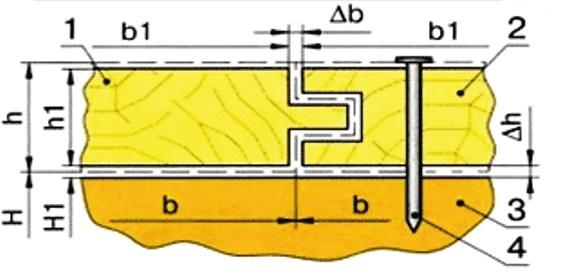 Высыъагие половиц с уменьшением в размерах