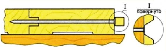 Скрепление половиц в щит гвоздями