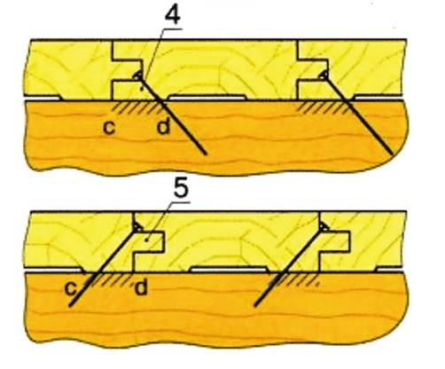 Паркетный способ крепления половиц к лагам