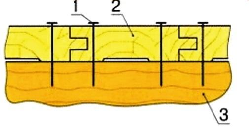 Крепление половиц вертикальными гвоздями сверху