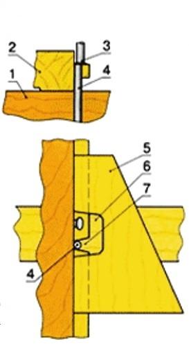 Фиксация доски в одном положении с помощью шпильки
