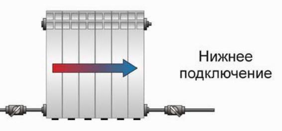 Нижнее подключение радиатора не эффективное