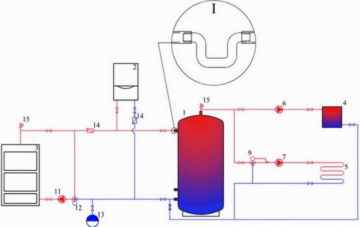Схема включения твердотопливного котла и электрического котла