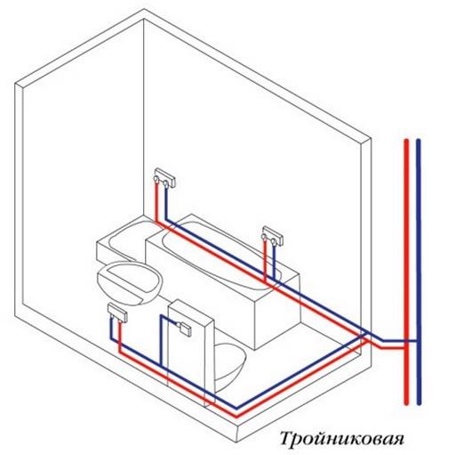 Тройниковая разводка водопроводной сети в душе