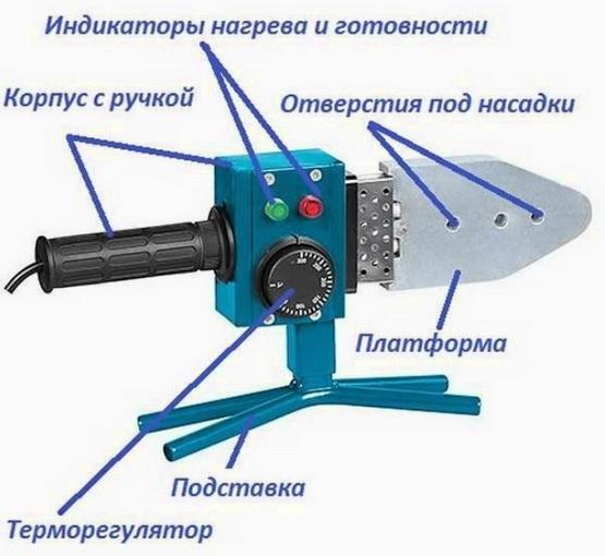 Сварочный аппарат для трубопровода