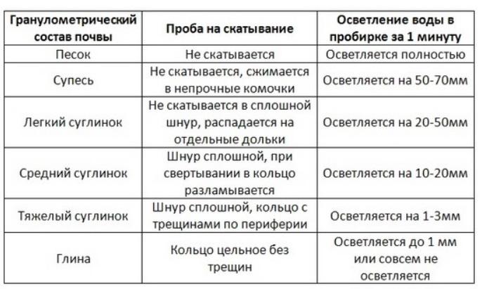 Качественные характеристики