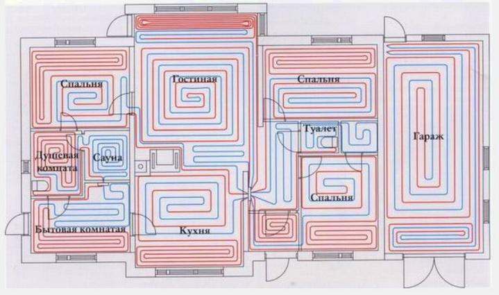 Как уложить трубы теплого пола в доме