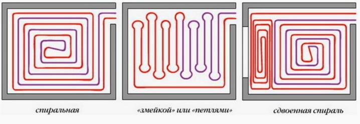 Схемы размещения трубопроводов теплого пола