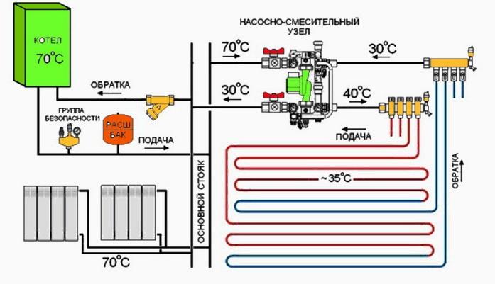 Гидравлическая схема теплого пола