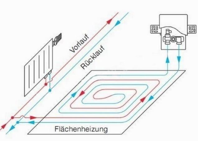 Водяной теплый пол на РТЛ - регуляторах