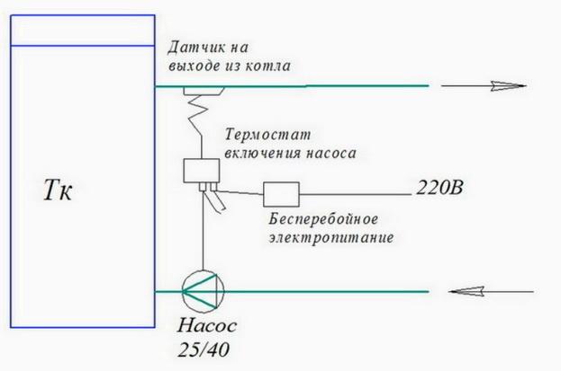 Схема защиты котла и труб
