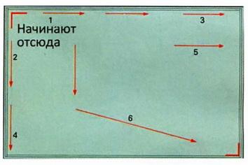 Схема укладки и натяжения ковролина на тканевой основе