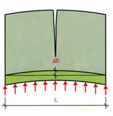 Как появляется трещина в стене при пучении почвы