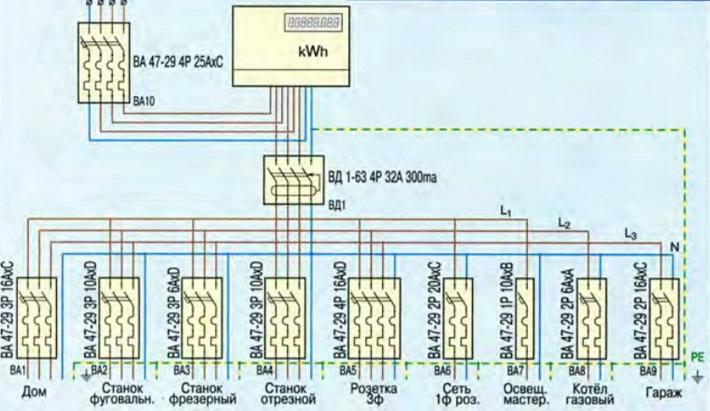 Схема щита с выключателями автоматическими