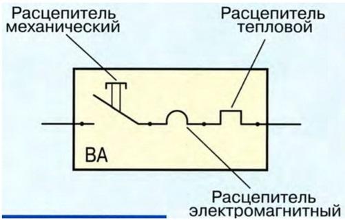Схема расцепителей ВА