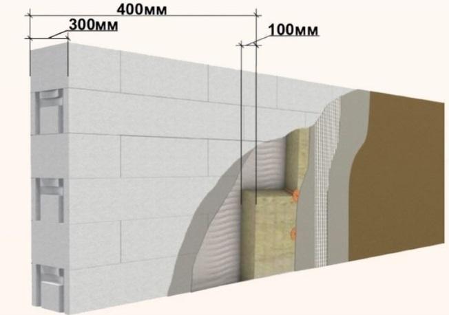 Утепление газобетонной стены