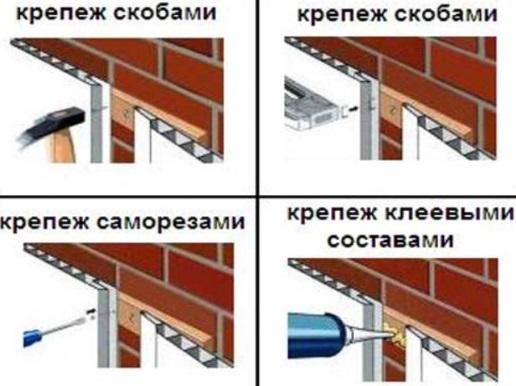 Способы закрепления панелями