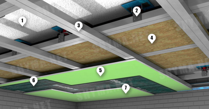 Общая схема звукоизоляции потолка