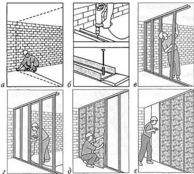 схема - как сделать стену между комнатами