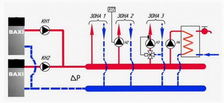 Схема отопления без гидрострелки