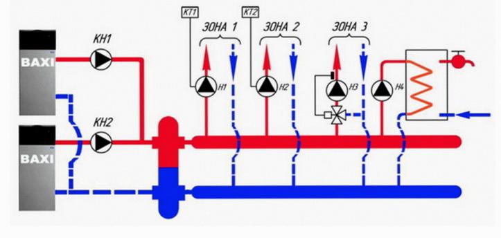 Схема с гидрострелкой
