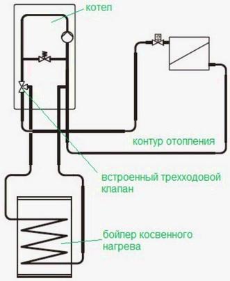 схема включение двухконтурного котла