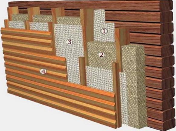 Как делается утепление деревянной стены