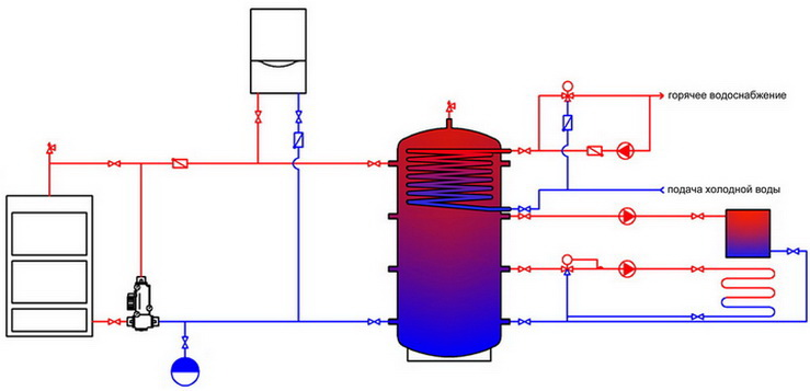 Как подключить буферную емкость к электрокотлу