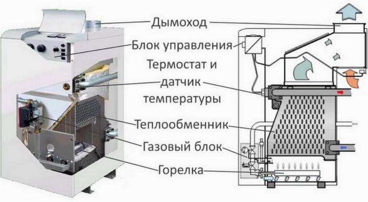 Открытая камера сгорания